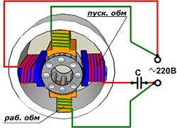 Принципиальная схема однофазного асинхронного двигателя.