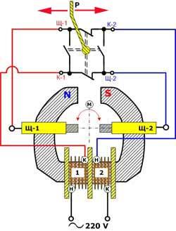 Схема проводов дрелей