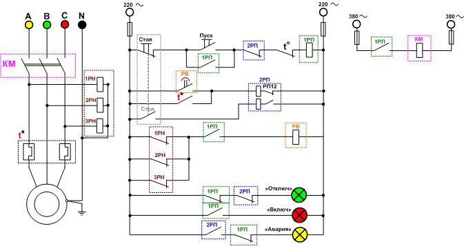 Схема магнитный пускатель с