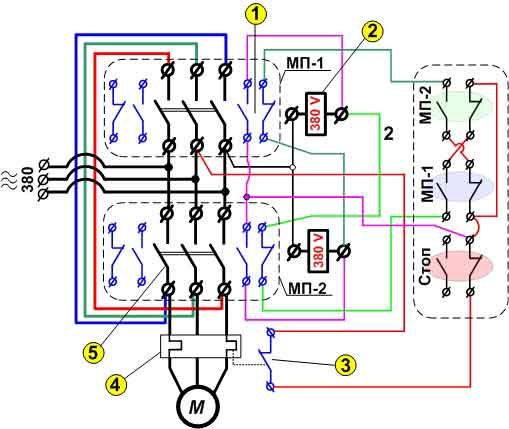 подключение терморегулятора к магнитному пускателю 380в - База схем.