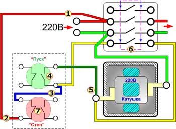 Схема подключения кнопочного пускателя