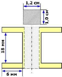 Расчет сечения обмоточного провода